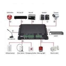 GRANDSTREAM - VoIP Gateway 8 FXS